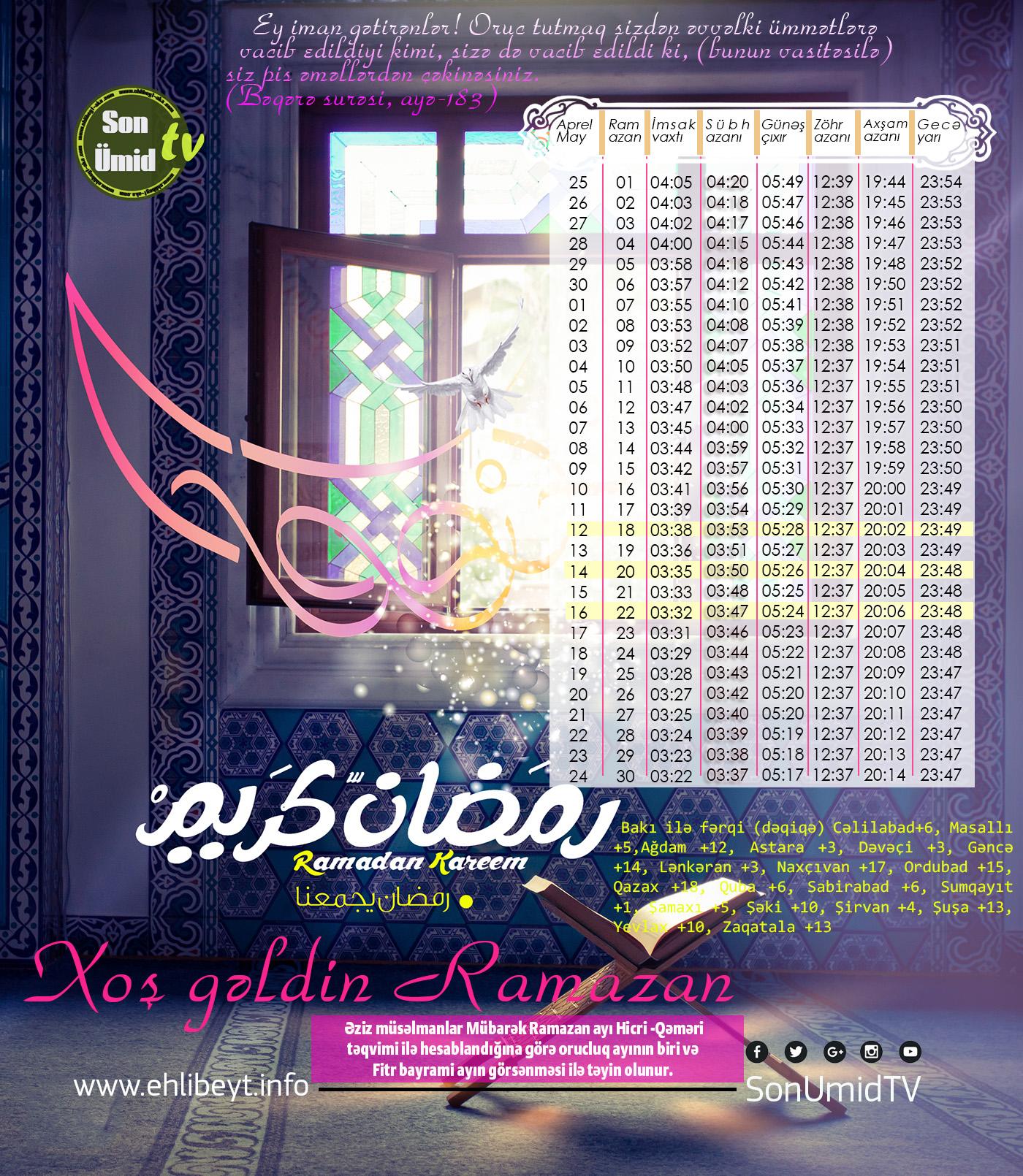 Mübarək Ramazan ayının birinci gecəsinə məxsus əməllər və dualar aşağıdakılardan ibarətdir